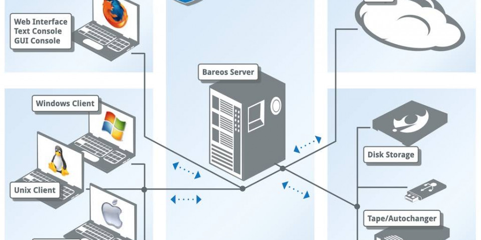 ACTE-Solutions-backup-and-recovery-